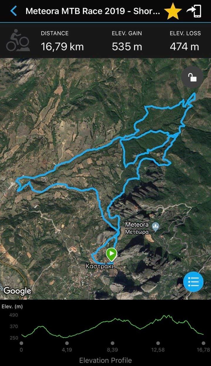 METEORA MTB SHORT RACE ROUTE